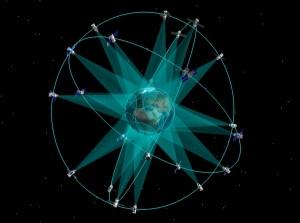 Схема орбитальной группировки системы ГЛОНАСС